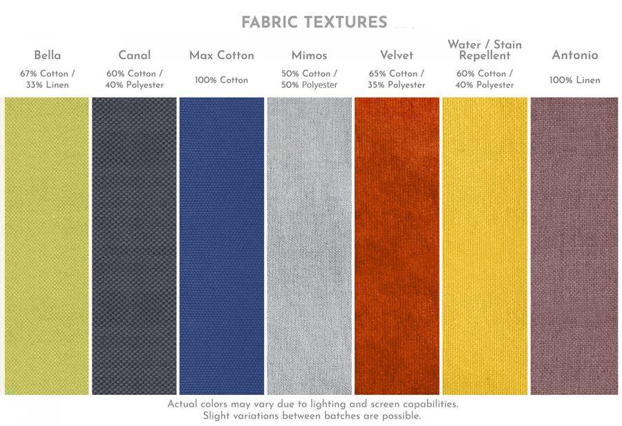 Cottoned fabric textures comparison